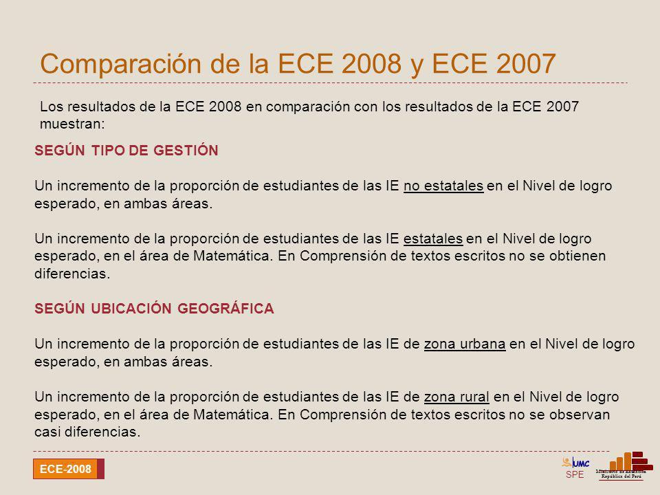 SPE Ministerio de Educación República del Perú ECE-2008 Comparación de la ECE 2008 y ECE 2007 SEGÚN TIPO DE GESTIÓN Un incremento de la proporción de