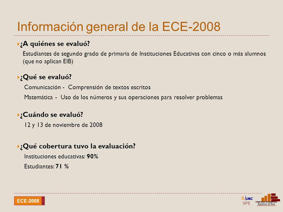 SPE Ministerio de Educación República del Perú ECE-2008 Comparación de resultados por región Matemática ECE-2008ECE-2007 < Nivel 1Nivel 1Nivel 2< Nivel 1Nivel 1Nivel 2 Región %%% AMAZONAS 53,136,910,054,635,59,8 ANCASH 59,932,77,355,937,26,9 APURÍMAC 71,024,64,461,131,77,3 AREQUIPA 39,246,414,445,244,110,7 CALLAO 45,144,310,652,440,76,9 CUSCO 58,435,26,463,731,54,8 HUÁNUCO 65,828,26,066,528,74,8 ICA 44,743,412,053,037,79,3