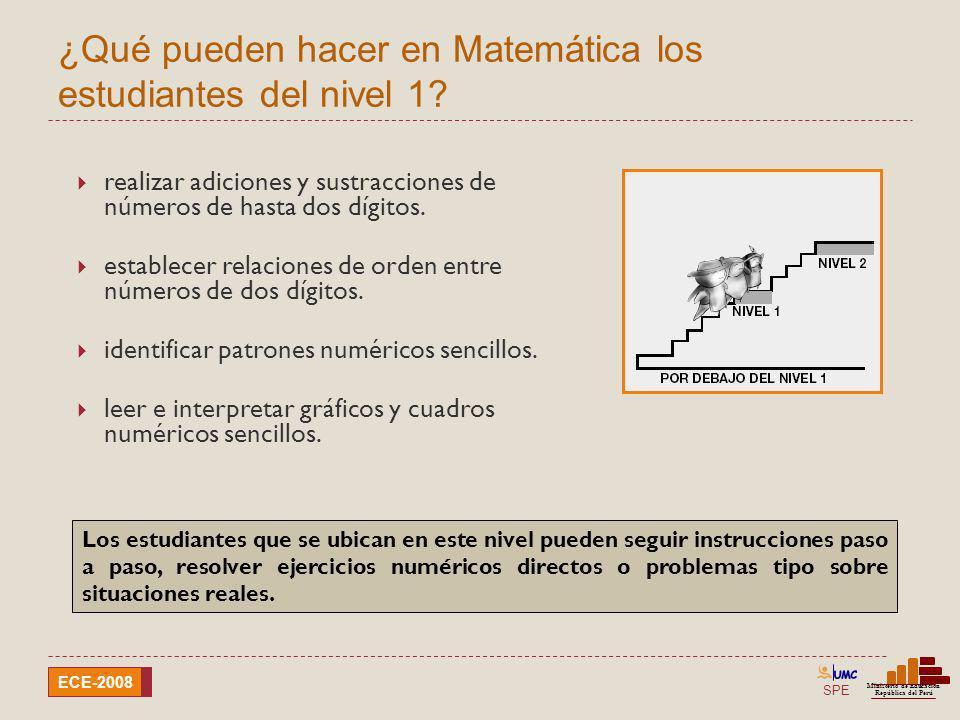 SPE Ministerio de Educación República del Perú ECE-2008 ¿Qué pueden hacer en Matemática los estudiantes del nivel 1? realizar adiciones y sustraccione