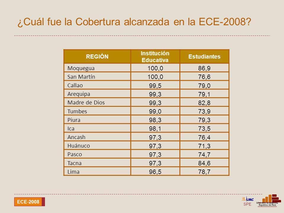 SPE Ministerio de Educación República del Perú ECE-2008 REGIÓN Institución Educativa Estudiantes La Libertad 96,577,0 Amazonas 95,872,0 Ucayali 94,368,2 Apurímac 92,262,9 Junín 91,270,7 Loreto 88,165,6 Lambayeque 88,062,6 Cusco 86,666,0 Puno 78,762,9 Cajamarca 75,155,4 Huancavelica 66,645,0 Ayacucho 61,835,5 ¿Cuál fue la Cobertura alcanzada en la ECE-2008?