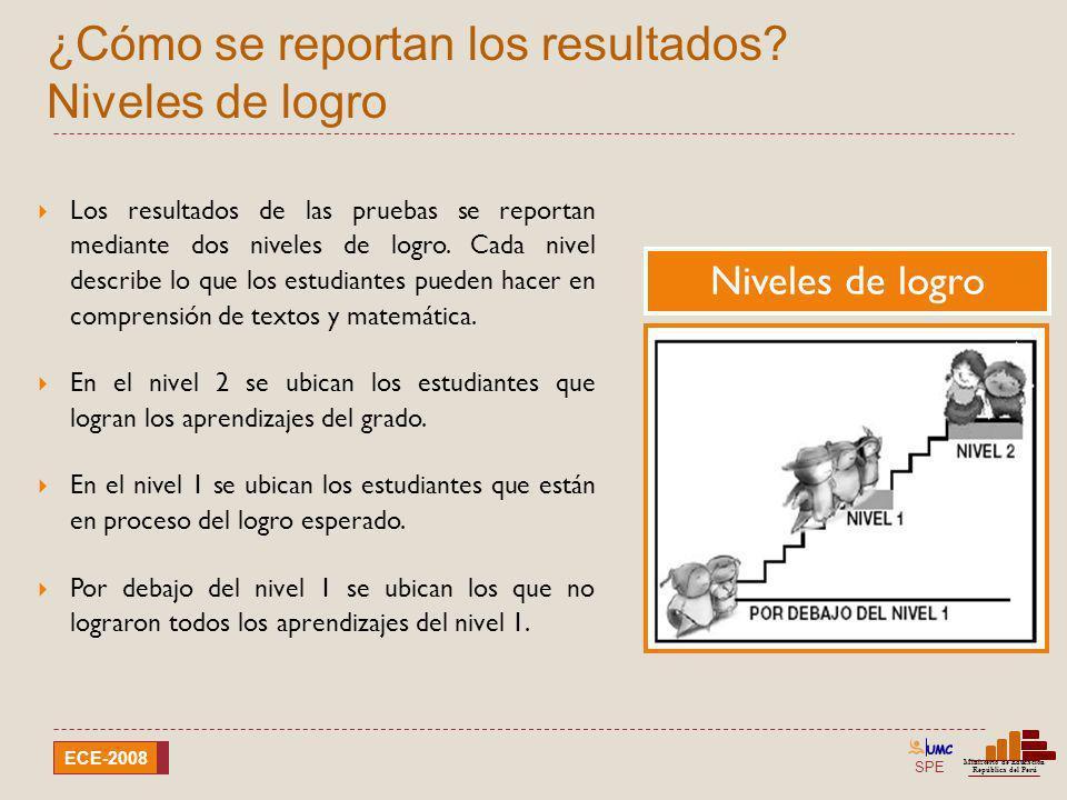 SPE Ministerio de Educación República del Perú ECE-2008 ¿Cómo se reportan los resultados? Niveles de logro Los resultados de las pruebas se reportan m