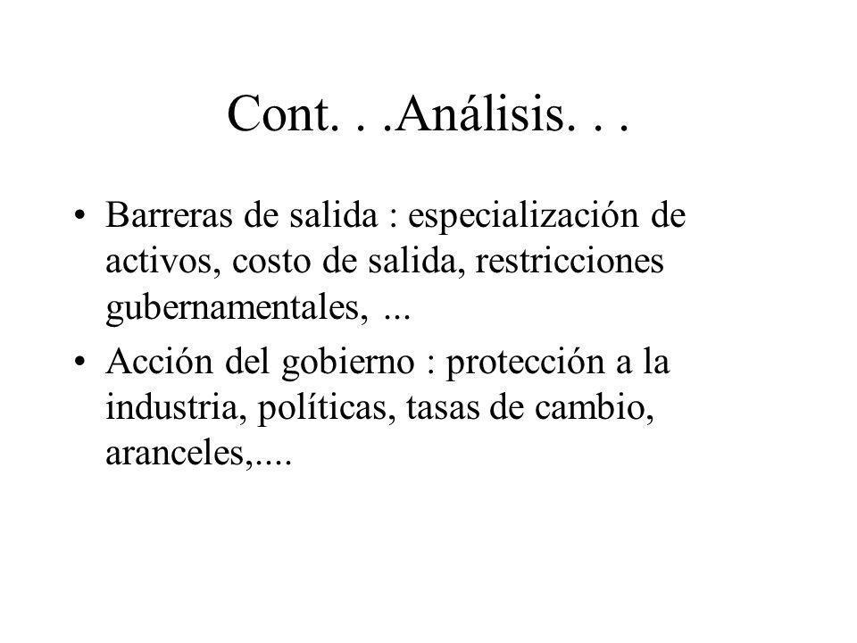 Cont...Análisis... Barreras de salida : especialización de activos, costo de salida, restricciones gubernamentales,... Acción del gobierno : protecció