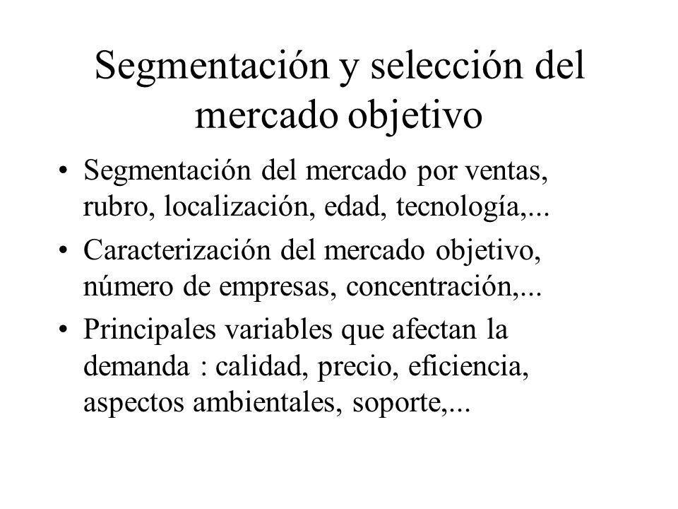 Segmentación y selección del mercado objetivo Segmentación del mercado por ventas, rubro, localización, edad, tecnología,... Caracterización del merca