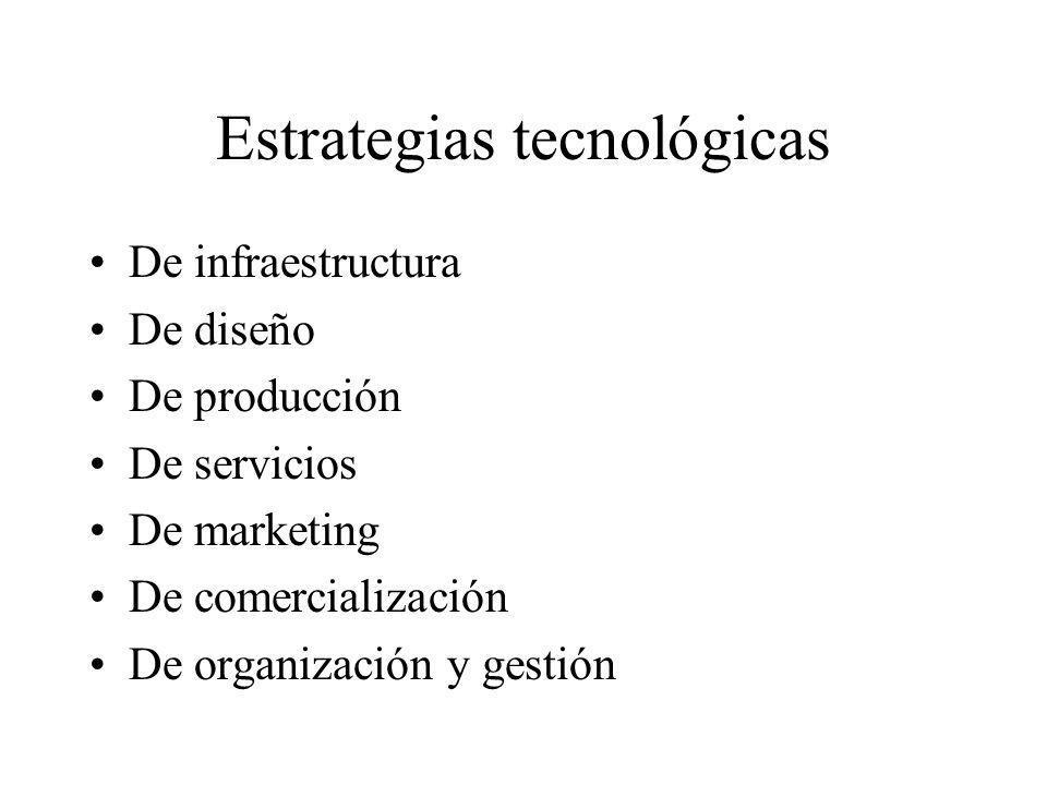 Estrategias tecnológicas De infraestructura De diseño De producción De servicios De marketing De comercialización De organización y gestión