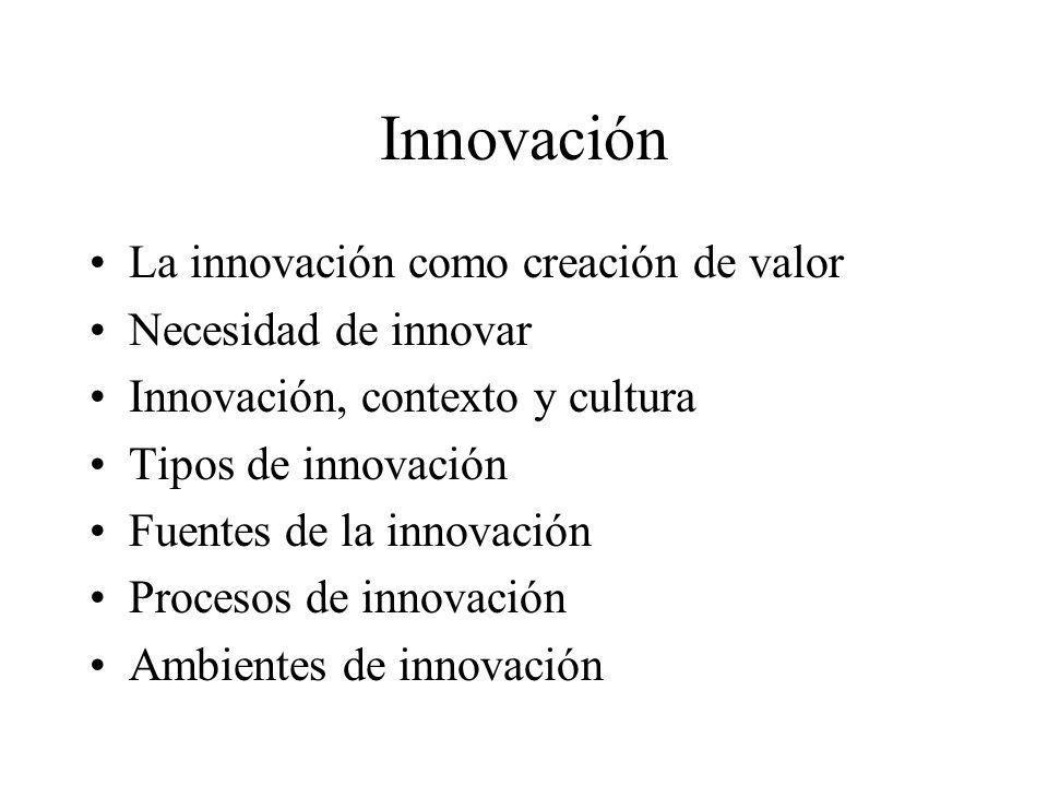 La innovación como creación de valor Necesidad de innovar Innovación, contexto y cultura Tipos de innovación Fuentes de la innovación Procesos de inno