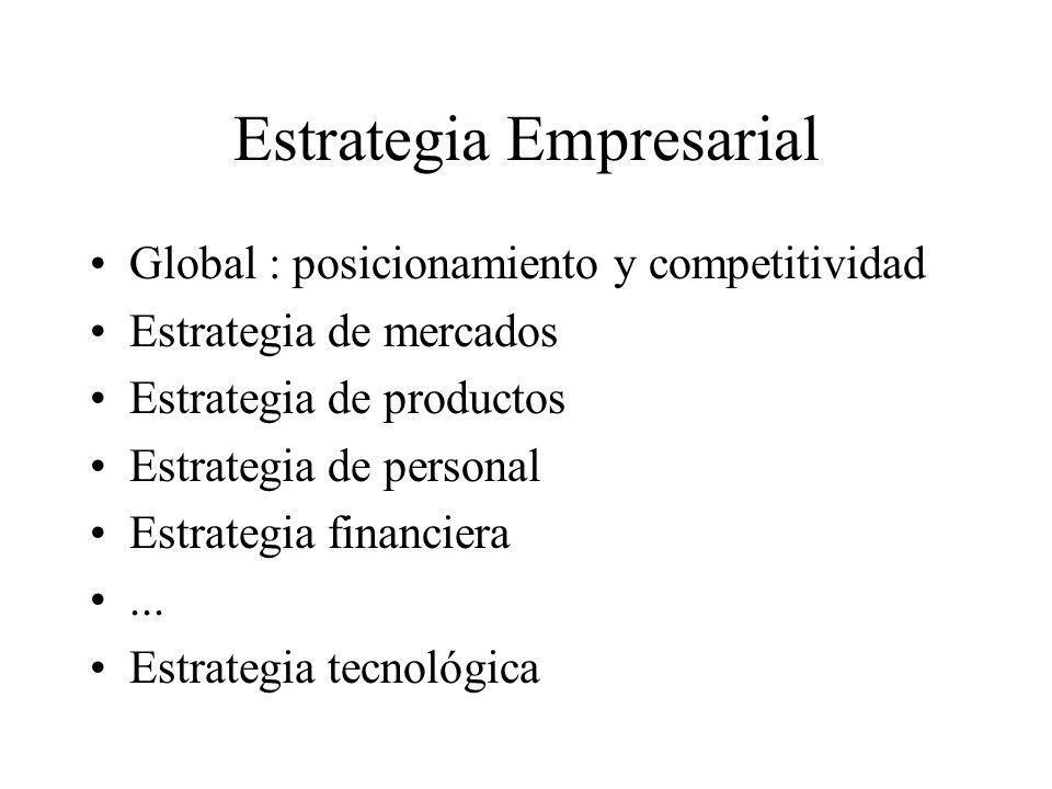 Estrategia Empresarial Global : posicionamiento y competitividad Estrategia de mercados Estrategia de productos Estrategia de personal Estrategia fina