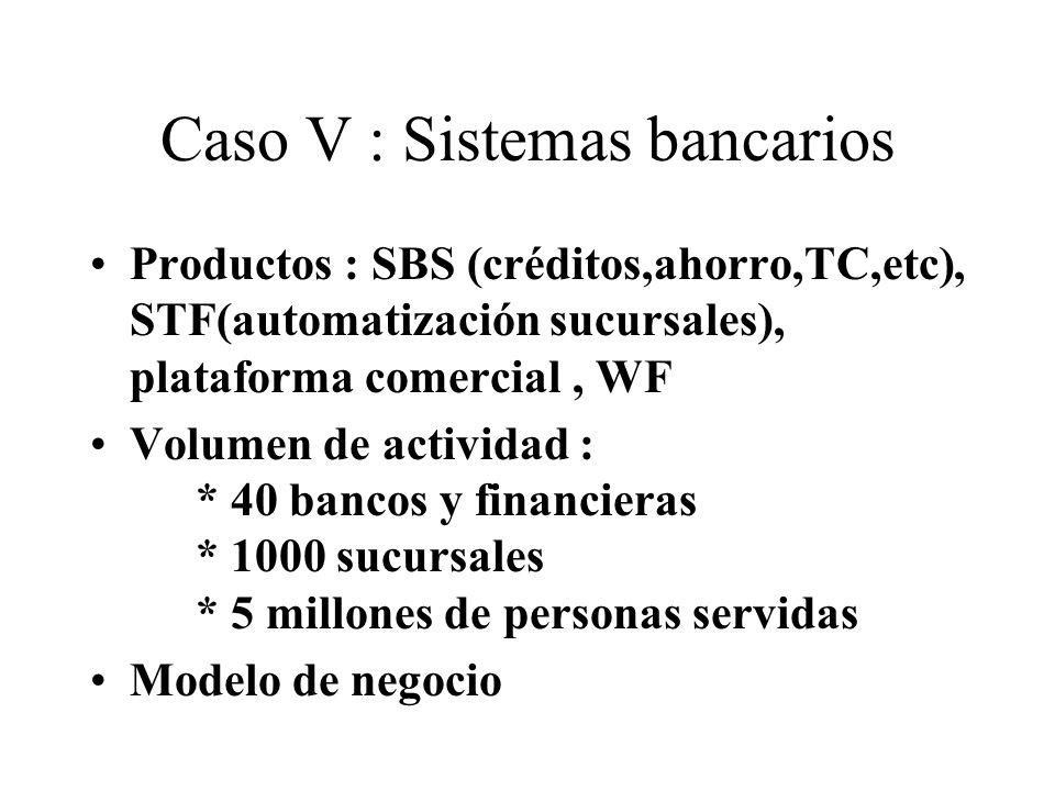 Caso V : Sistemas bancarios Productos : SBS (créditos,ahorro,TC,etc), STF(automatización sucursales), plataforma comercial, WF Volumen de actividad : * 40 bancos y financieras * 1000 sucursales * 5 millones de personas servidas Modelo de negocio