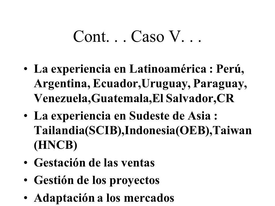 Cont... Caso V... La experiencia en Latinoamérica : Perú, Argentina, Ecuador,Uruguay, Paraguay, Venezuela,Guatemala,El Salvador,CR La experiencia en S