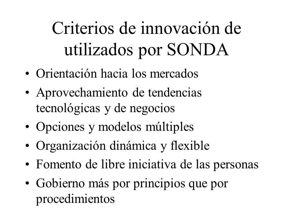 Criterios de innovación de utilizados por SONDA Orientación hacia los mercados Aprovechamiento de tendencias tecnológicas y de negocios Opciones y modelos múltiples Organización dinámica y flexible Fomento de libre iniciativa de las personas Gobierno más por principios que por procedimientos