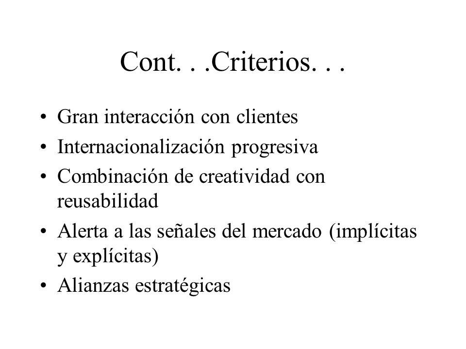 Cont...Criterios... Gran interacción con clientes Internacionalización progresiva Combinación de creatividad con reusabilidad Alerta a las señales del