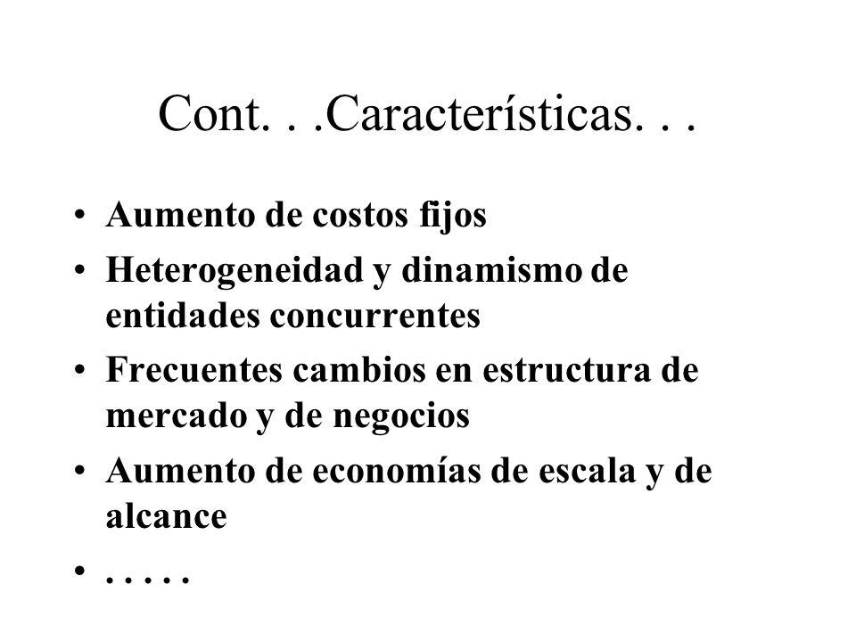 Cont...Características... Aumento de costos fijos Heterogeneidad y dinamismo de entidades concurrentes Frecuentes cambios en estructura de mercado y d