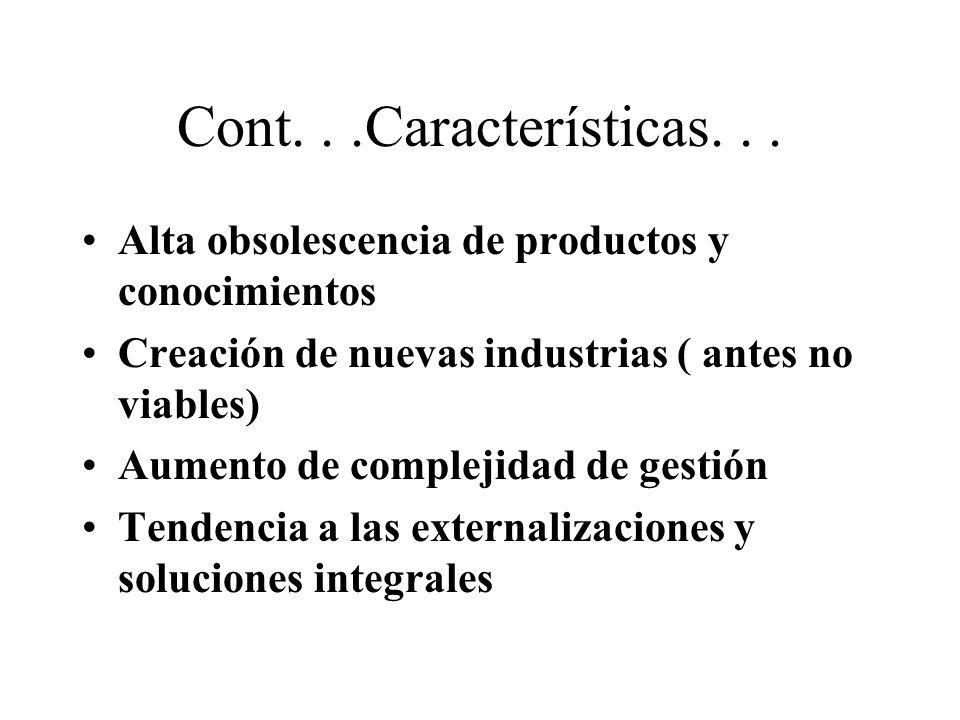 Cont...Características... Alta obsolescencia de productos y conocimientos Creación de nuevas industrias ( antes no viables) Aumento de complejidad de