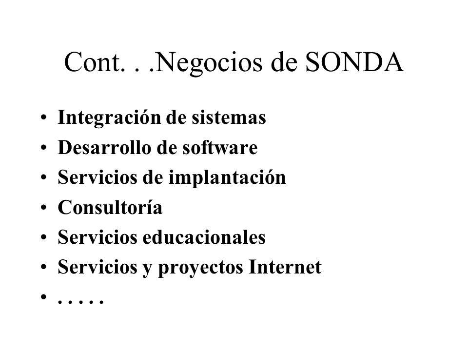 Cont...Negocios de SONDA Integración de sistemas Desarrollo de software Servicios de implantación Consultoría Servicios educacionales Servicios y proyectos Internet.....