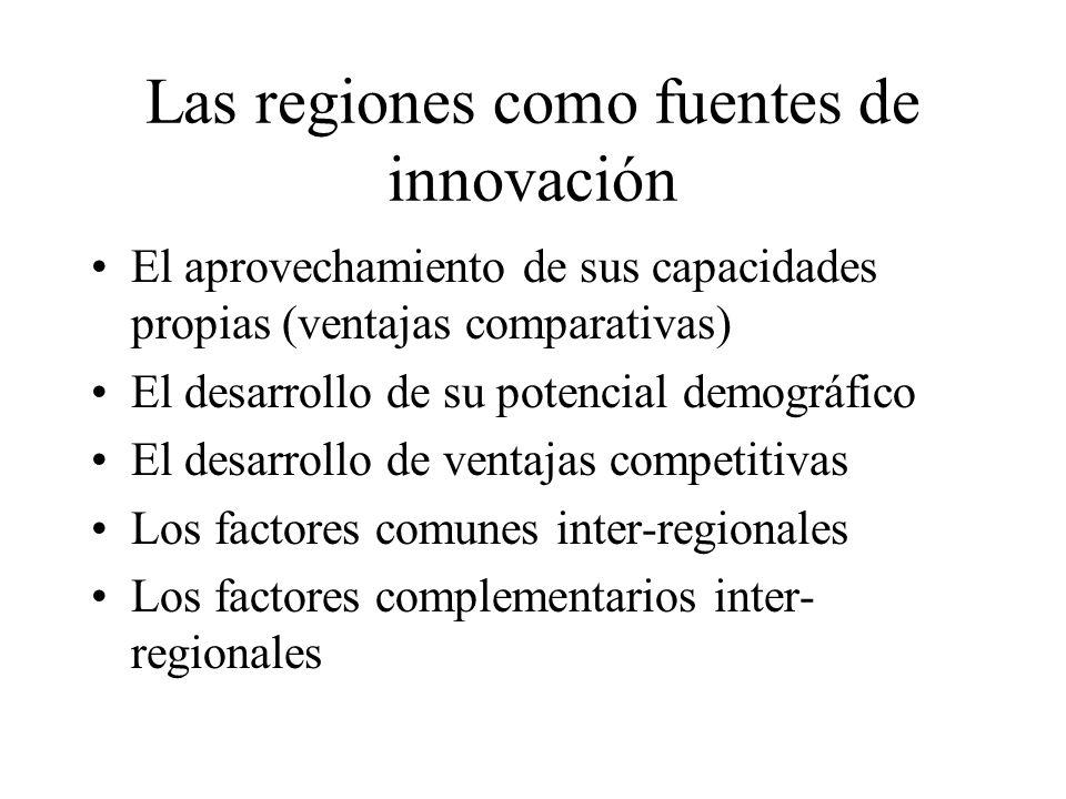 Las regiones como fuentes de innovación El aprovechamiento de sus capacidades propias (ventajas comparativas) El desarrollo de su potencial demográfic