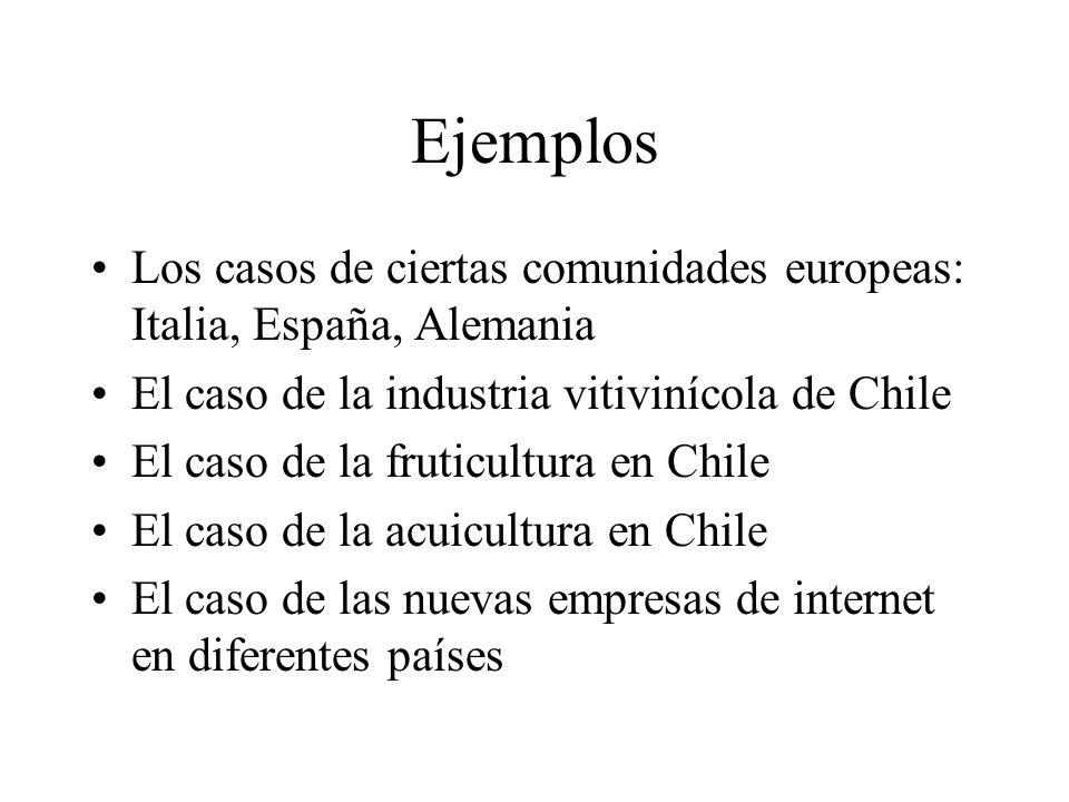 Ejemplos Los casos de ciertas comunidades europeas: Italia, España, Alemania El caso de la industria vitivinícola de Chile El caso de la fruticultura