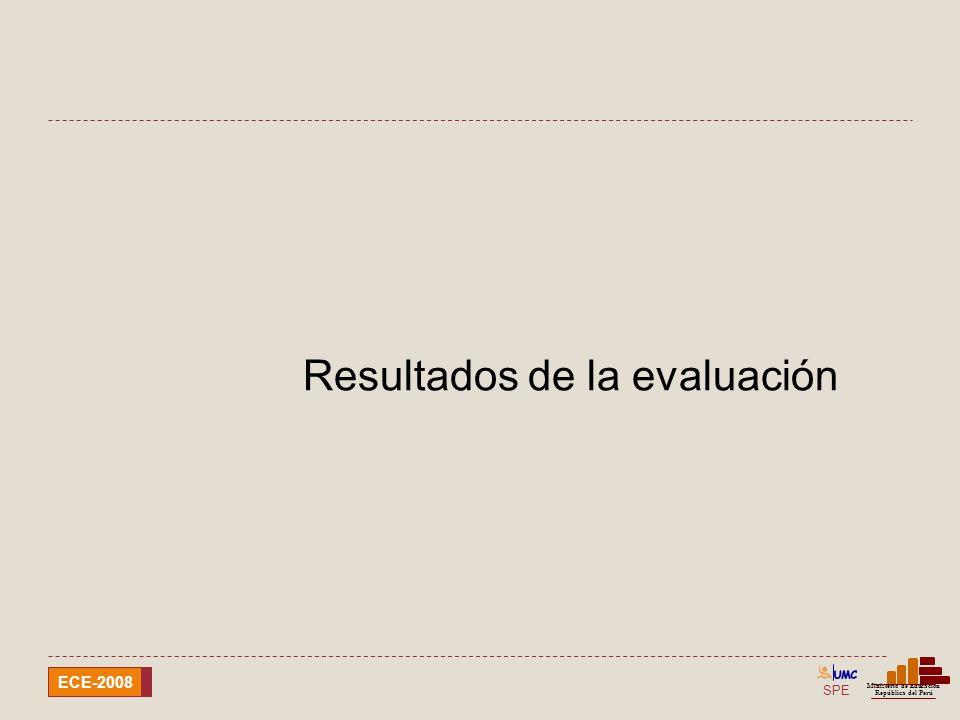 SPE Ministerio de Educación República del Perú ECE-2008 Resultados de los estudiantes evaluados Comprensión de textos – Lengua Originaria (L1)