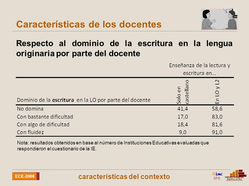 SPE Ministerio de Educación República del Perú ECE-2008 Porcentaje de docentes que refieren tener formación en EIB Características de los docentes Nota: resultados obtenidos en base al número de docentes reportados por las Instituciones Educativas evaluadas que respondieron el cuestionario de la IE.