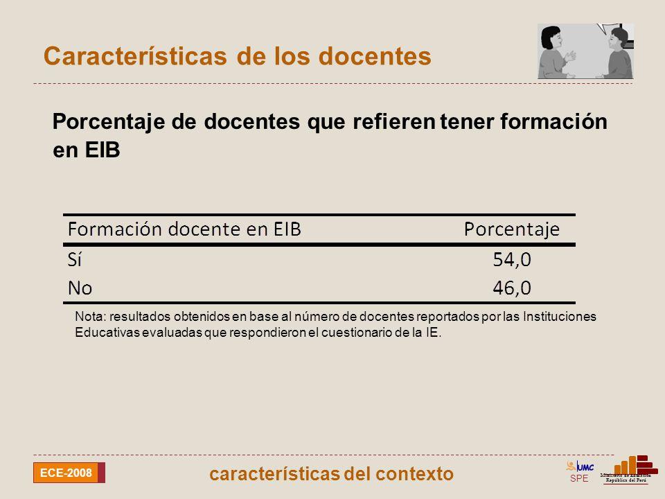 SPE Ministerio de Educación República del Perú ECE-2008 Características de los docentes Formación docente en EIB y enseñanza de la lectura y escritura Nota: resultados obtenidos en base al número de Instituciones Educativas evaluadas que respondieron el cuestionario de la IE.