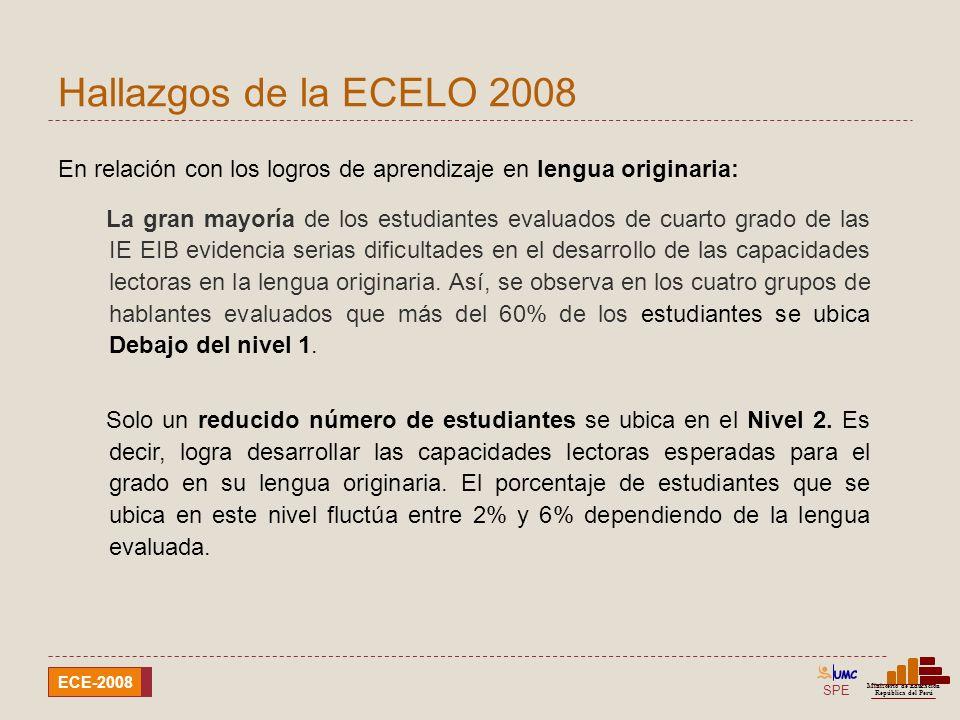 SPE Ministerio de Educación República del Perú ECE-2008 Hallazgos de la ECELO 2008 En relación con los logros de aprendizaje en castellano como L2: Al igual que el desempeño en las pruebas en lenguas originarias, solo un reducido número de estudiantes evaluados logra desarrollar las capacidades lectoras en castellano como segunda lengua en el nivel esperado para el grado.