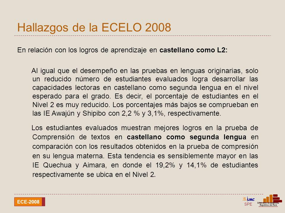 SPE Ministerio de Educación República del Perú ECE-2008 Hallazgos de la ECELO 2008 Factores que estarían asociados al bajo logro de aprendizajes de los estudiantes evaluados de cuarto grado de primaria en las IE EIB: Docentes que tienen serias dificultades en el dominio de la lengua originaria de la comunidad.