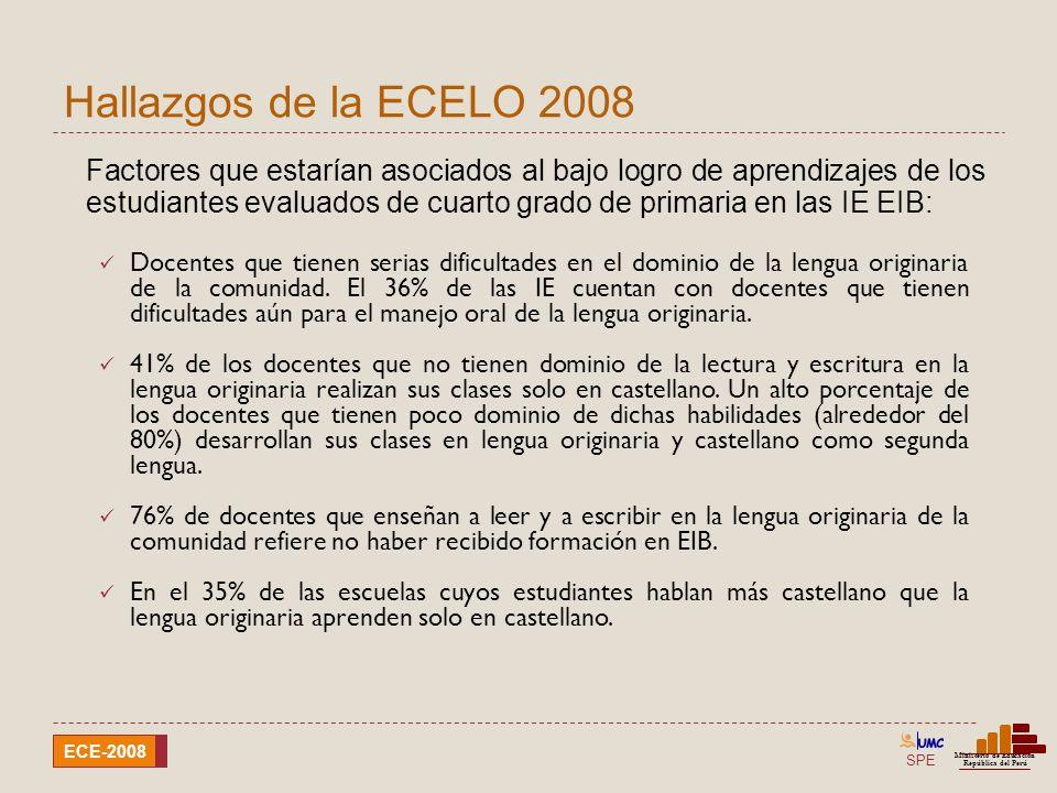 SPE Ministerio de Educación República del Perú ECE-2008 Hallazgos de la ECELO 2008 Factores que estarían asociados al bajo logro de aprendizajes de lo