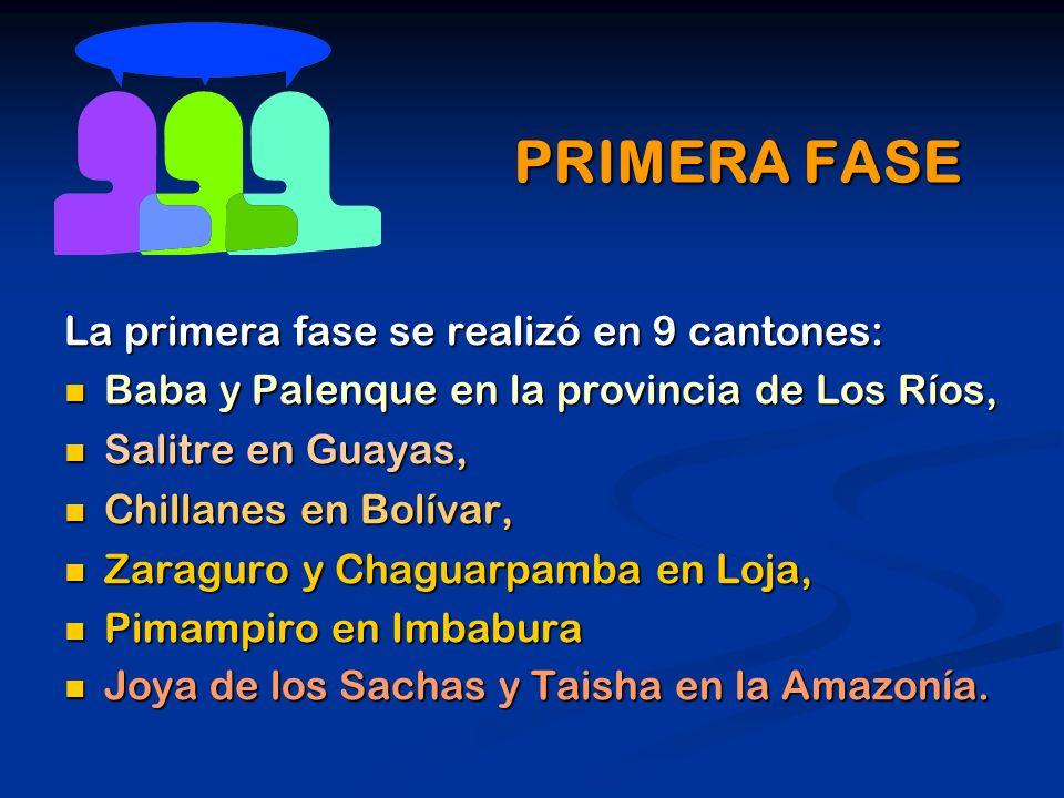 PRIMERA FASE La primera fase se realizó en 9 cantones: Baba y Palenque en la provincia de Los Ríos, Baba y Palenque en la provincia de Los Ríos, Salit