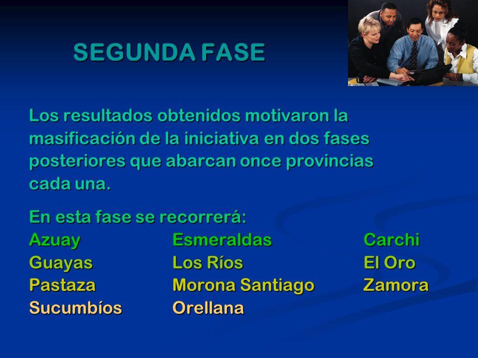 SEGUNDA FASE Los resultados obtenidos motivaron la masificación de la iniciativa en dos fases posteriores que abarcan once provincias cada una. En est