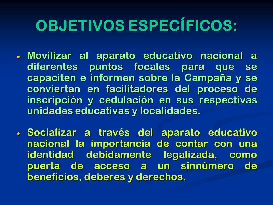 OBJETIVOS ESPECÍFICOS: Movilizar al aparato educativo nacional a diferentes puntos focales para que se capaciten e informen sobre la Campaña y se conv
