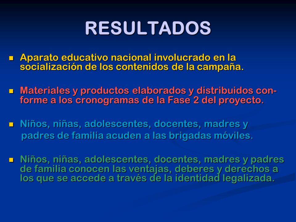 RESULTADOS Aparato educativo nacional involucrado en la socialización de los contenidos de la campaña. Aparato educativo nacional involucrado en la so