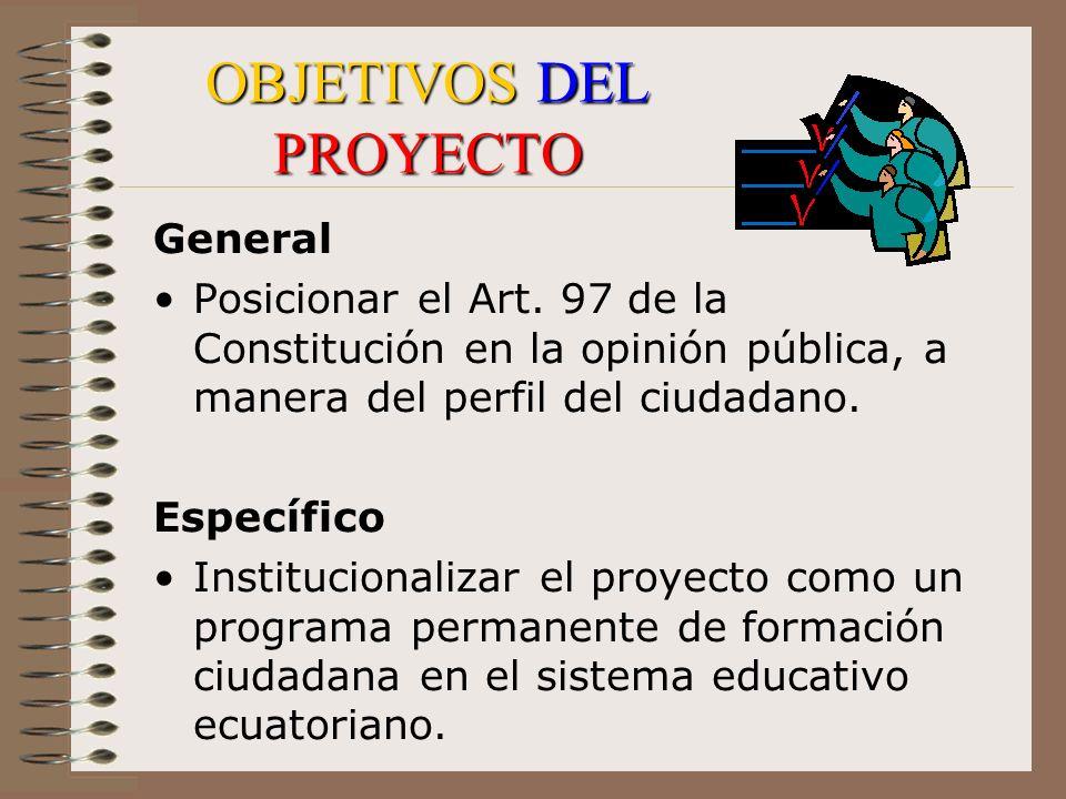 OBJETIVOS DEL PROYECTO General Posicionar el Art. 97 de la Constitución en la opinión pública, a manera del perfil del ciudadano. Específico Instituci