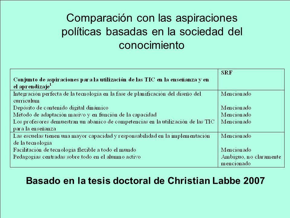 Comparación con las aspiraciones políticas basadas en la sociedad del conocimiento Basado en la tesis doctoral de Christian Labbe 2007