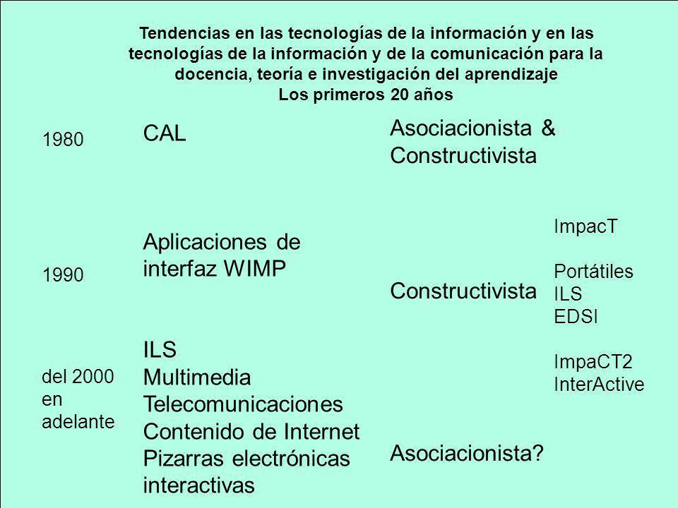 1980 1990 del 2000 en adelante Tendencias en las tecnologías de la información y en las tecnologías de la información y de la comunicación para la doc