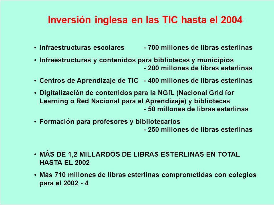 Inversión inglesa en las TIC hasta el 2004 Infraestructuras escolares- 700 millones de libras esterlinas Infraestructuras y contenidos para biblioteca