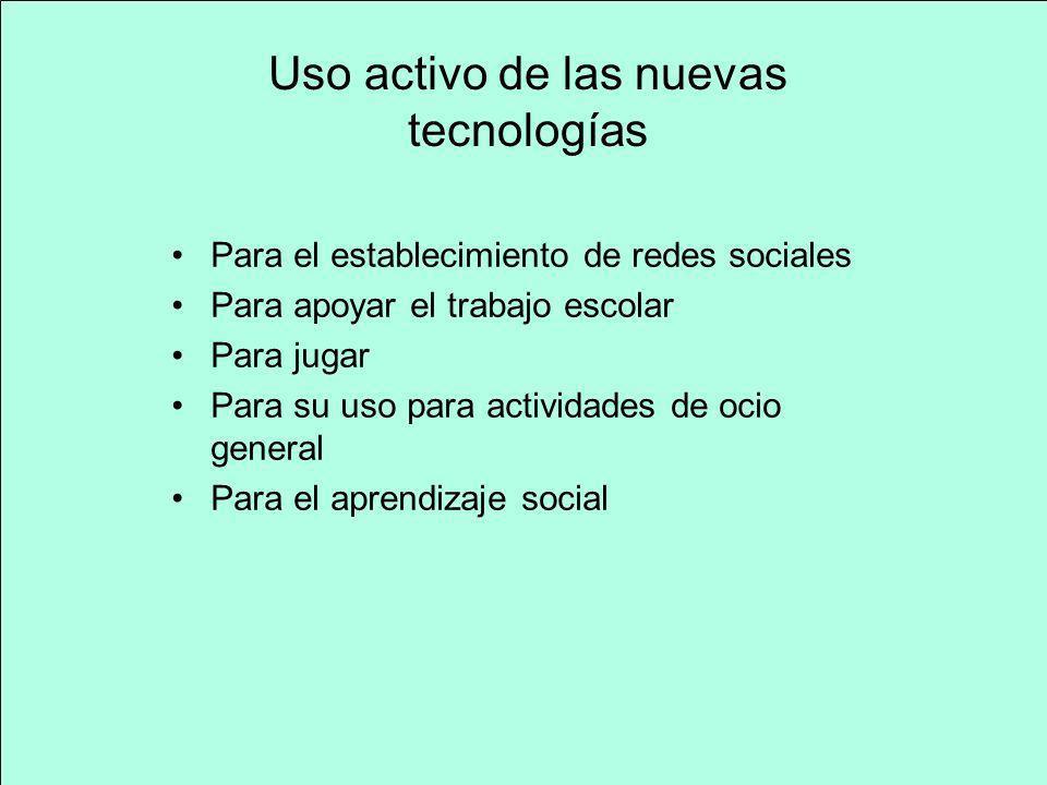 Uso activo de las nuevas tecnologías Para el establecimiento de redes sociales Para apoyar el trabajo escolar Para jugar Para su uso para actividades