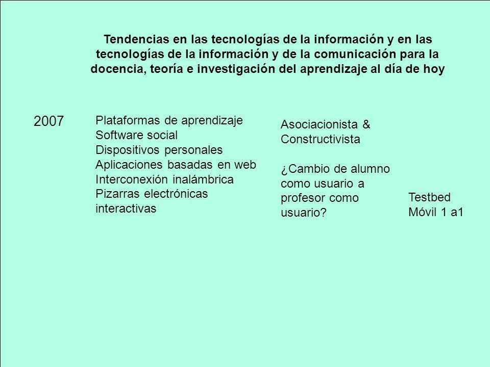 2007 Tendencias en las tecnologías de la información y en las tecnologías de la información y de la comunicación para la docencia, teoría e investigac