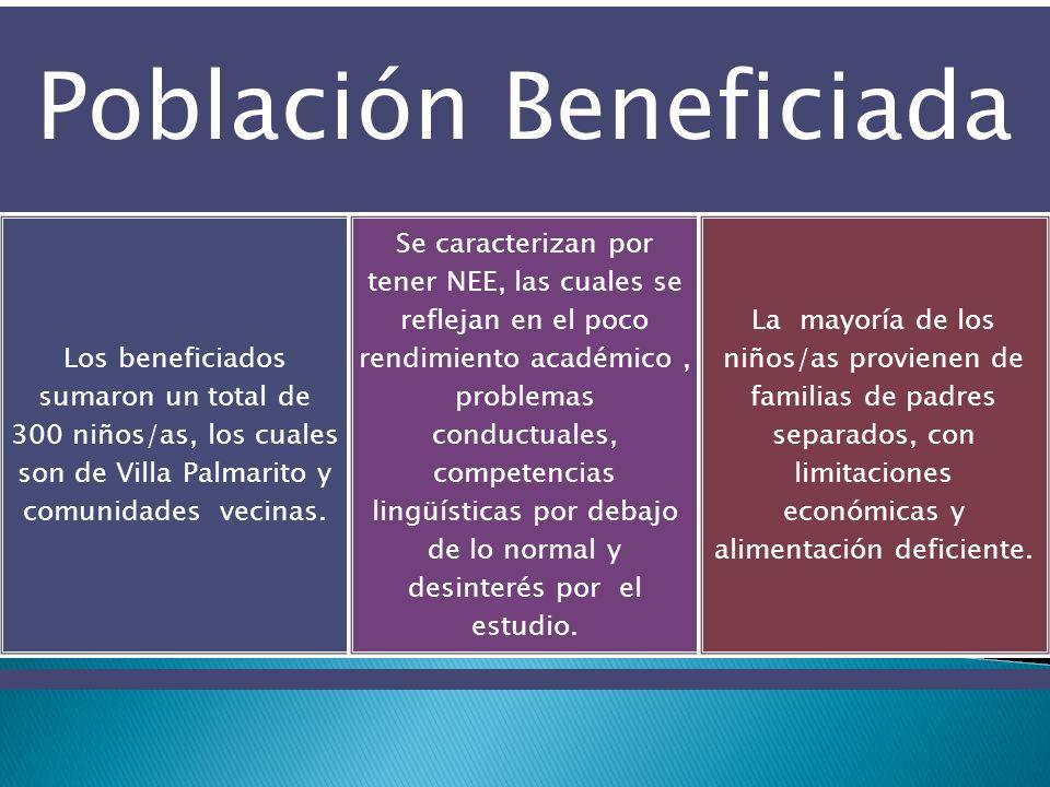 Población Beneficiada Los beneficiados sumaron un total de 300 niños/as, los cuales son de Villa Palmarito y comunidades vecinas. Se caracterizan por