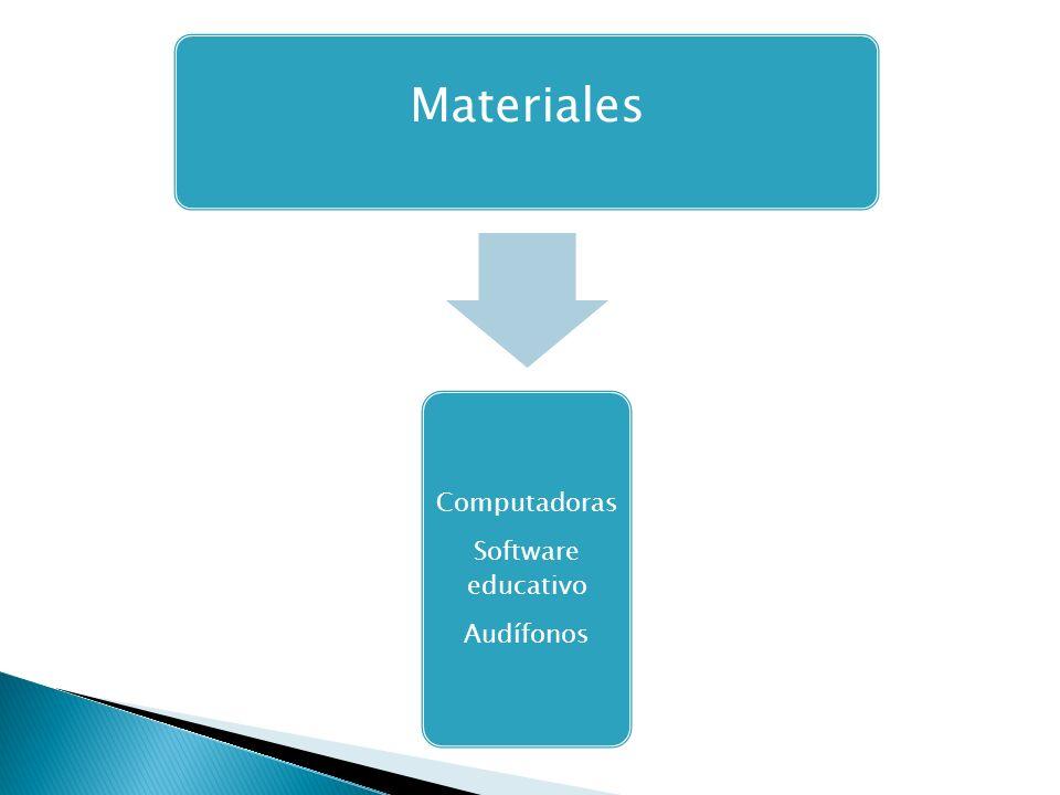 Materiales Computadoras Software educativo Audífonos