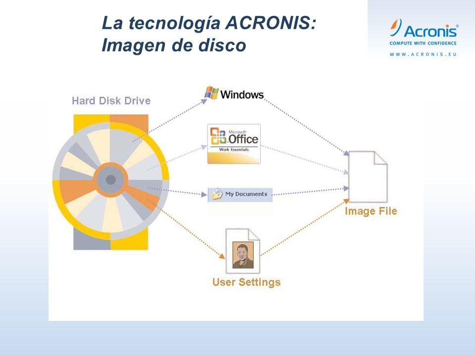 La tecnología ACRONIS: Imagen de disco