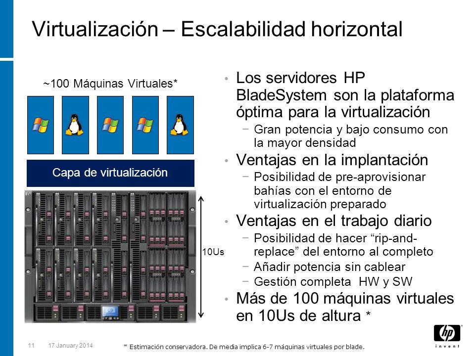 1117 January 2014 Virtualización – Escalabilidad horizontal Los servidores HP BladeSystem son la plataforma óptima para la virtualización Gran potenci