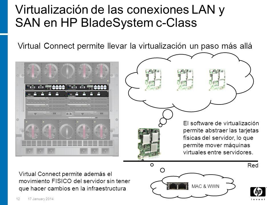 1217 January 2014 Virtualización de las conexiones LAN y SAN en HP BladeSystem c-Class Virtual Connect permite llevar la virtualización un paso más al