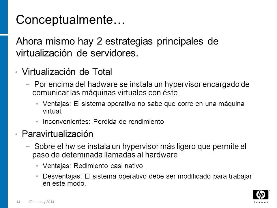 1417 January 2014 Conceptualmente… Virtualización de Total Por encima del hadware se instala un hypervisor encargado de comunicar las máquinas virtual