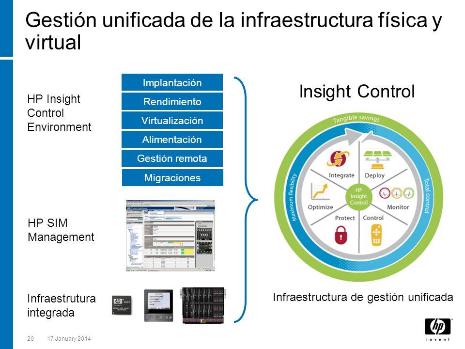 2017 January 2014 Gestión unificada de la infraestructura física y virtual Implantación Rendimiento Virtualización Alimentación Gestión remota Infraes