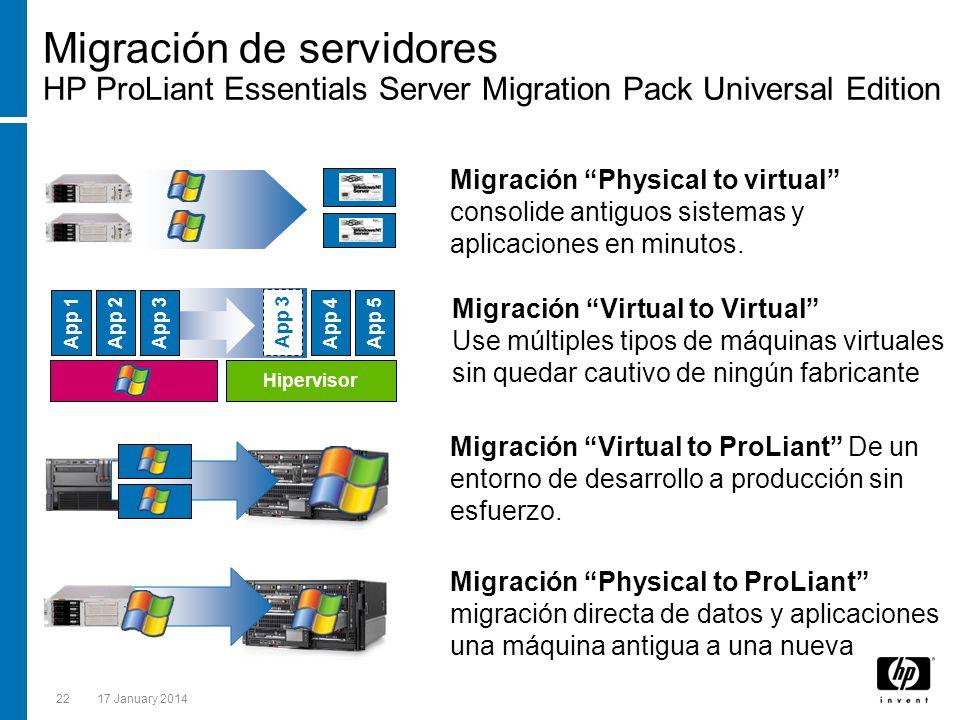 2217 January 2014 Migración de servidores HP ProLiant Essentials Server Migration Pack Universal Edition App 1App 2 Hipervisor App 4App 5 App 3 Migrac