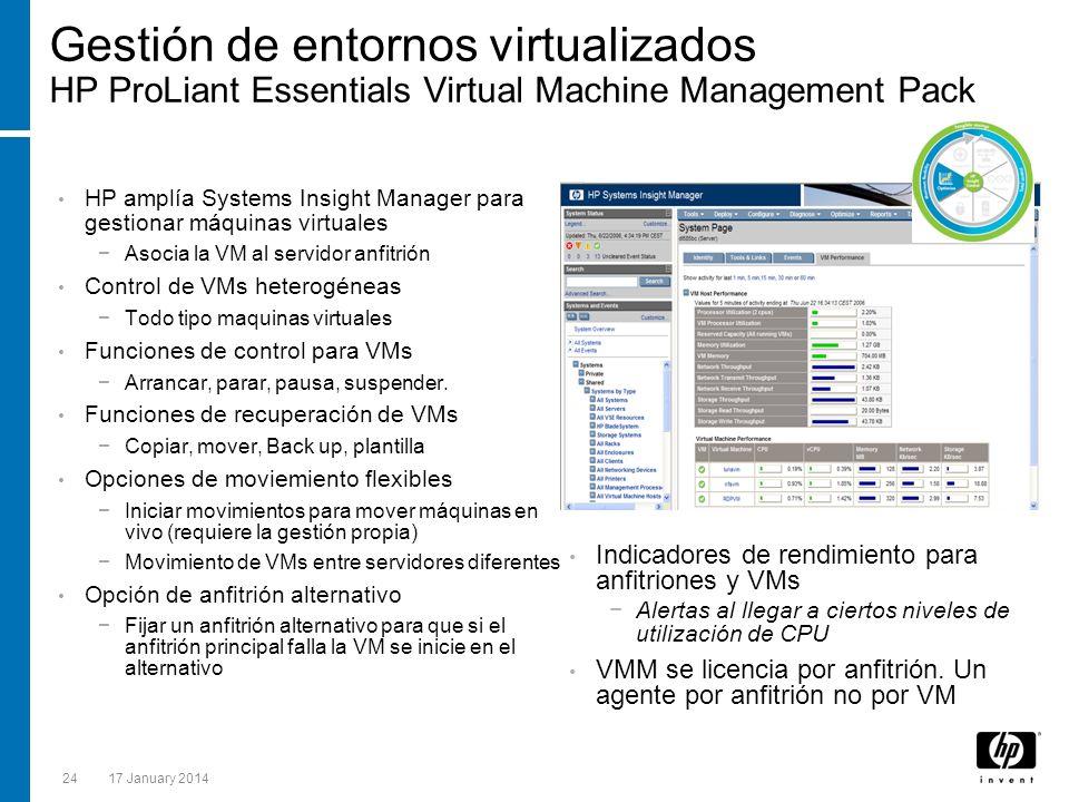 2417 January 2014 Gestión de entornos virtualizados HP ProLiant Essentials Virtual Machine Management Pack HP amplía Systems Insight Manager para gest