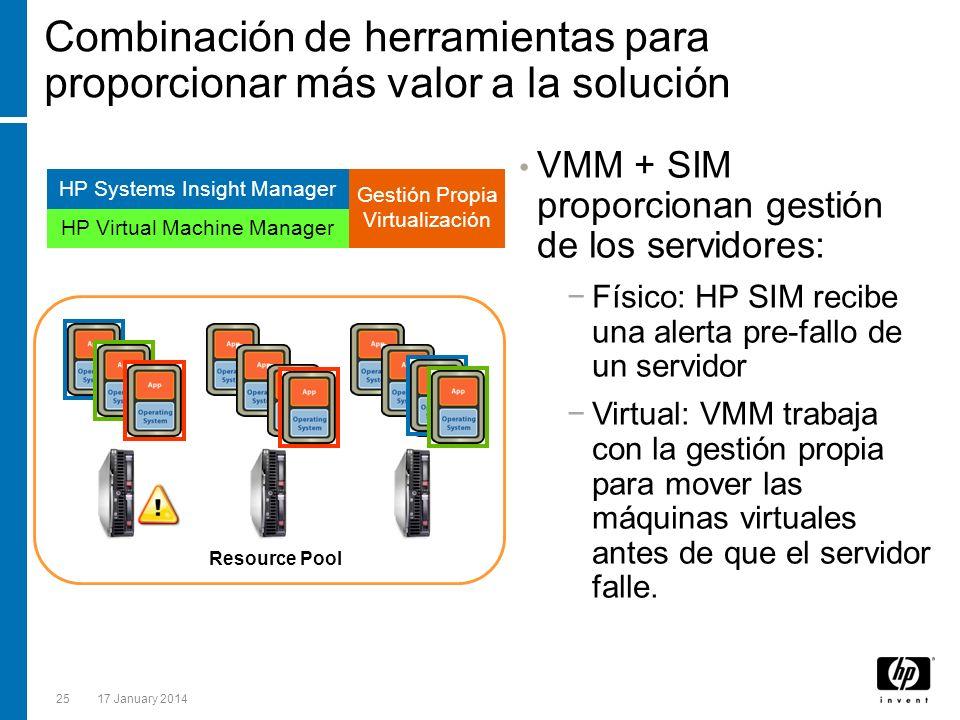 2517 January 2014 Combinación de herramientas para proporcionar más valor a la solución Resource Pool HP Systems Insight Manager HP Virtual Machine Ma
