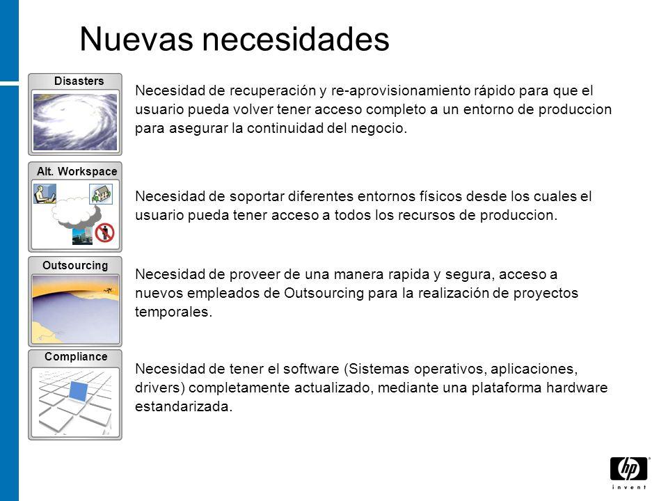 Nuevas necesidades Disasters Alt. Workspace Outsourcing Compliance Necesidad de tener el software (Sistemas operativos, aplicaciones, drivers) complet