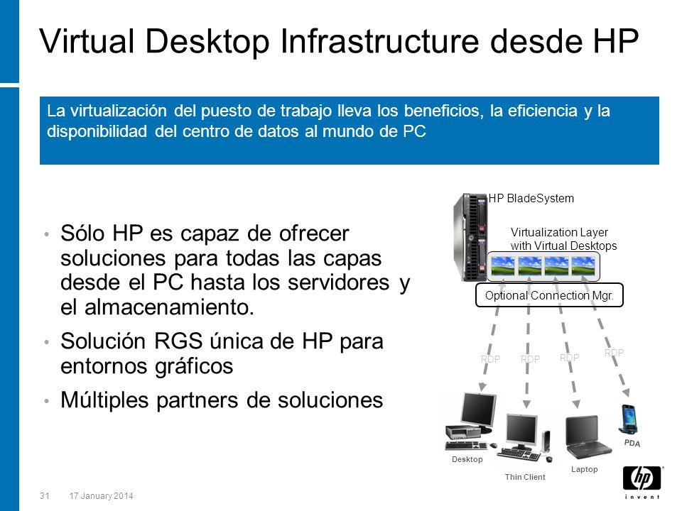 3117 January 2014 Virtual Desktop Infrastructure desde HP Sólo HP es capaz de ofrecer soluciones para todas las capas desde el PC hasta los servidores