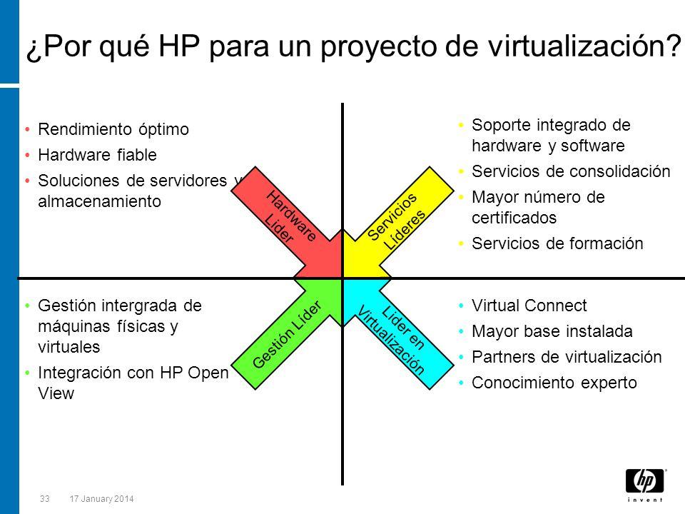 3317 January 2014 ¿Por qué HP para un proyecto de virtualización? Rendimiento óptimo Hardware fiable Soluciones de servidores y almacenamiento Virtual