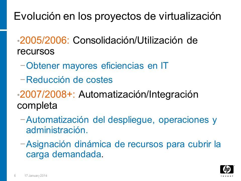 617 January 2014 Evolución en los proyectos de virtualización 2005/2006: Consolidación/Utilización de recursos Obtener mayores eficiencias en IT Reduc