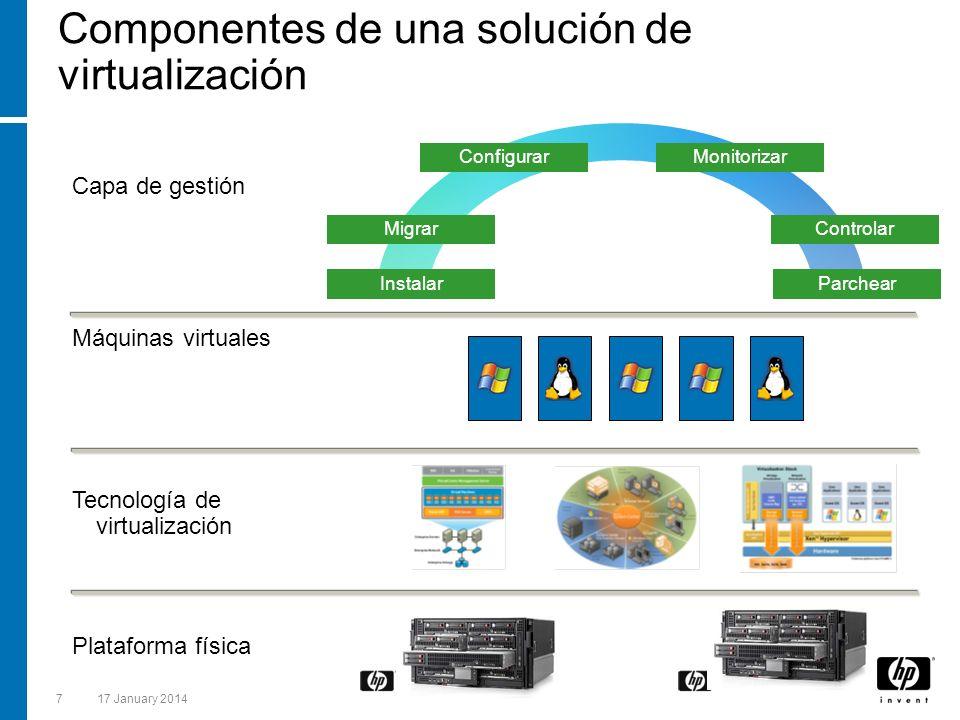 717 January 2014 Componentes de una solución de virtualización Plataforma física Tecnología de virtualización Máquinas virtuales Capa de gestión Insta